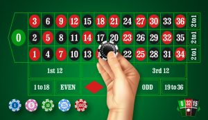 วิธีเล่นรูเล็ต   How to play roulette